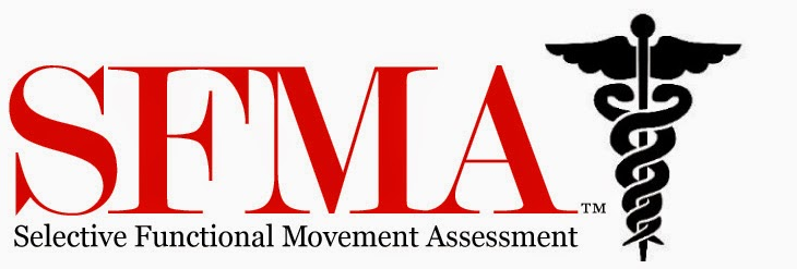 SFMA: Selective Functional Movement Assesment